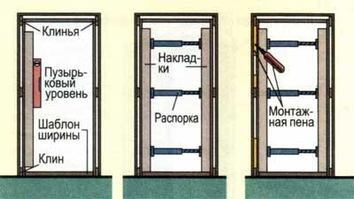 установка межкомнатных дверей на монтажную пену
